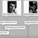 digipy-timeline contempory composers